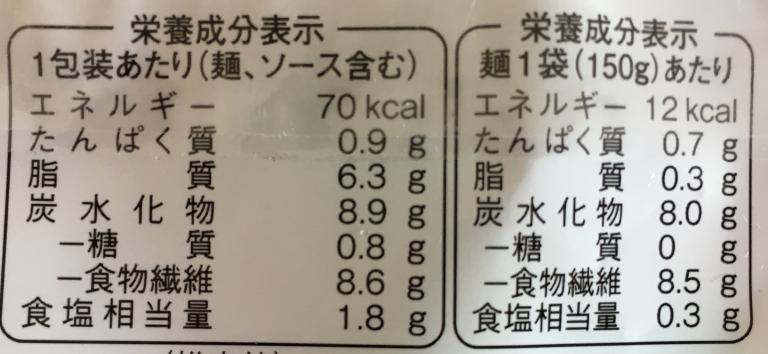 糖質ゼロ麺ペペロンチーノの栄養成分表示