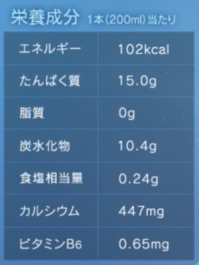 明治(ザバス)MILK PROTEIN(ミルクプロテイン)脂肪0 ミルク風味の栄養成分